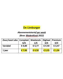 De Limburger Abonnement wijzigen