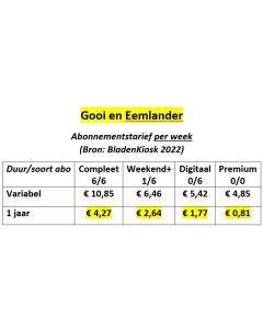 De Gooi en Eemlander Abonnement wijzigen
