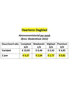 Haarlems Dagblad Abonnement wijzigen