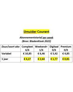 IJmuider Courant Abonnement wijzigen